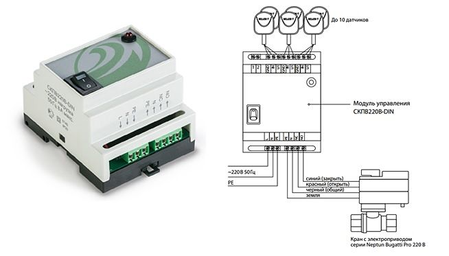 Внешний вид микроконтроллера СКПВ220В-DIN и схема подключения контактов
