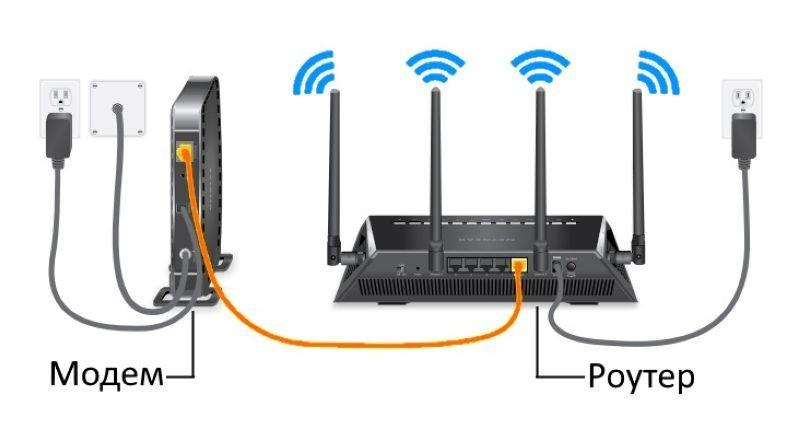 Соединение LAN витой парой